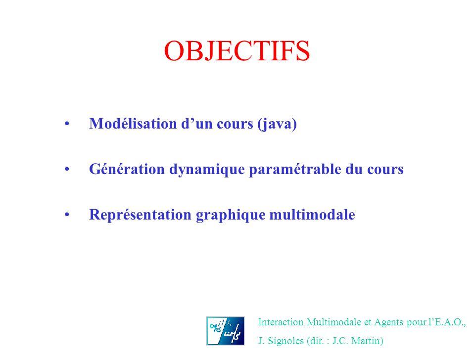 OBJECTIFS Modélisation d'un cours (java)