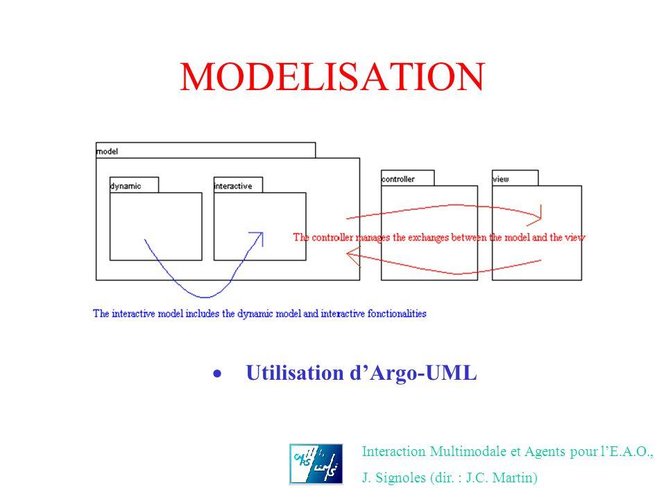 MODELISATION Utilisation d'Argo-UML