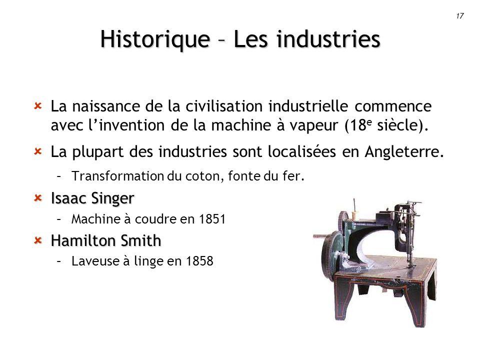 Historique – Les industries