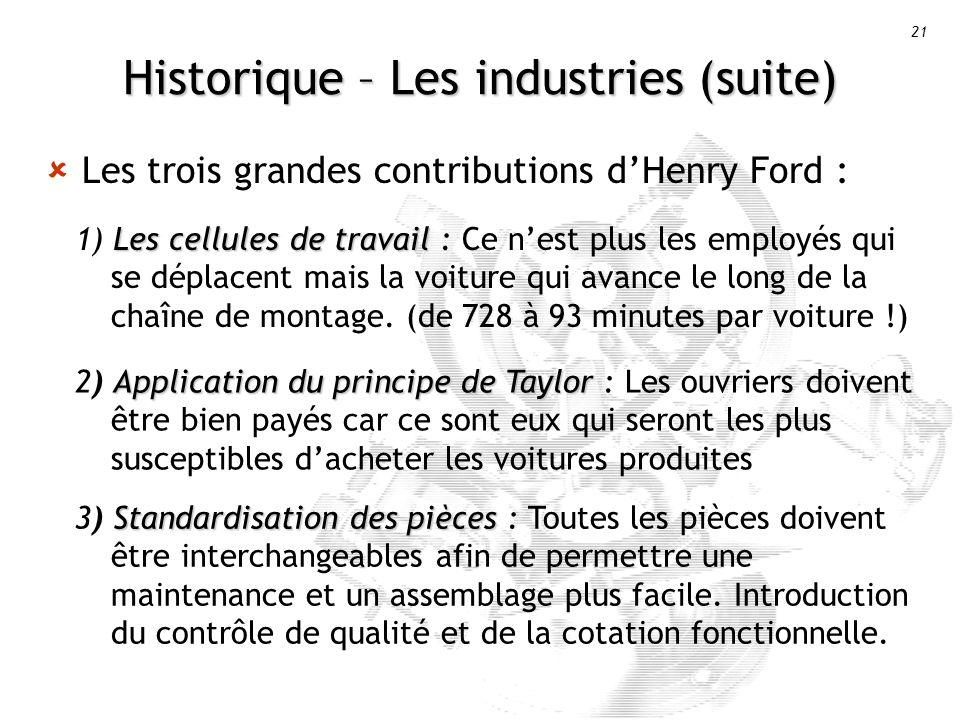 Historique – Les industries (suite)