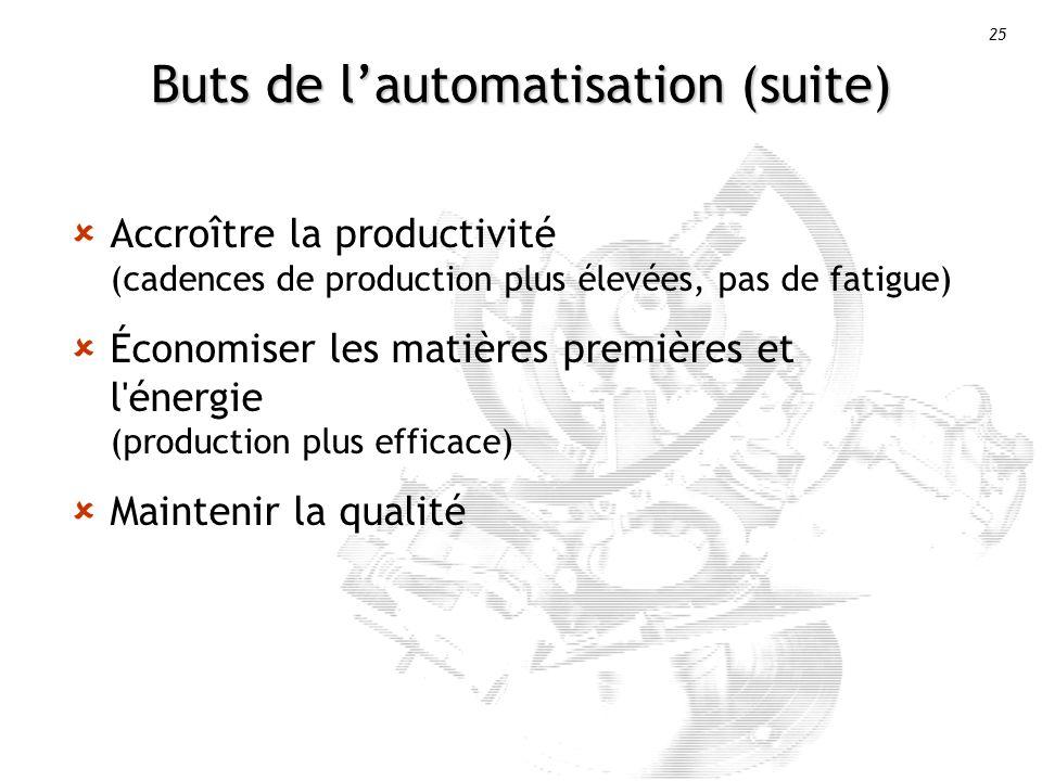 Buts de l'automatisation (suite)