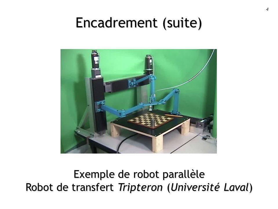 Encadrement (suite) Exemple de robot parallèle Robot de transfert Tripteron (Université Laval)