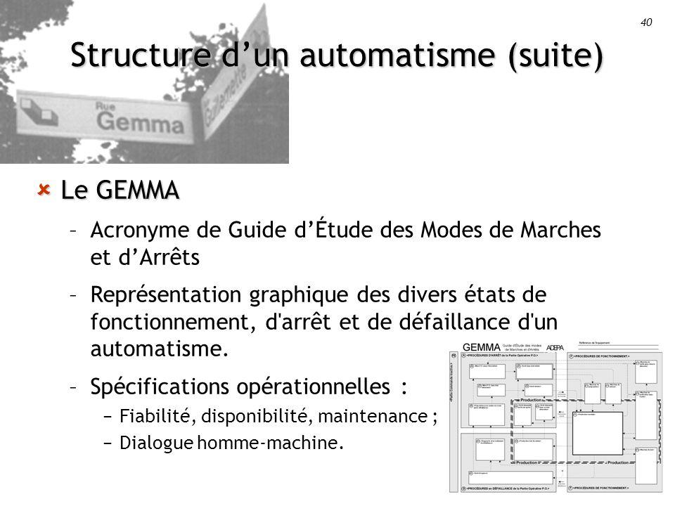Structure d'un automatisme (suite)