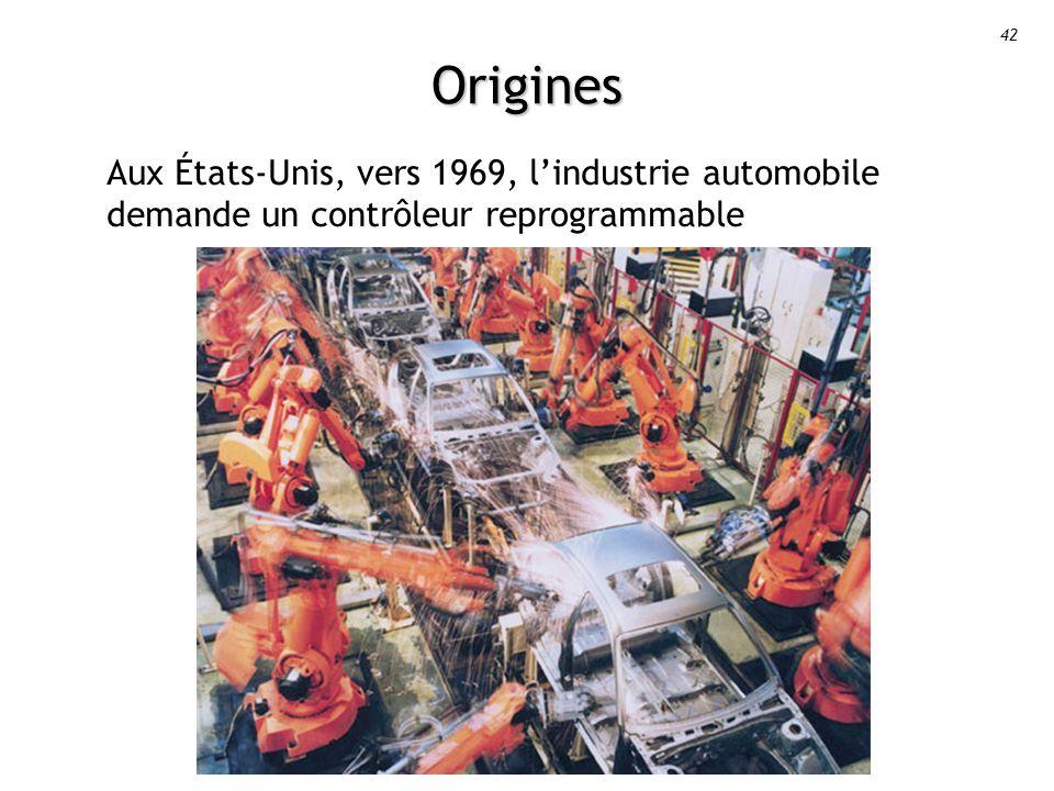 Origines Aux États-Unis, vers 1969, l'industrie automobile demande un contrôleur reprogrammable
