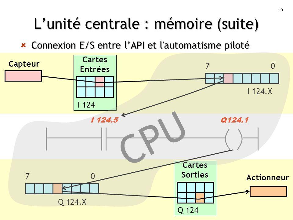L'unité centrale : mémoire (suite)