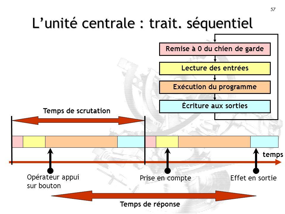L'unité centrale : trait. séquentiel