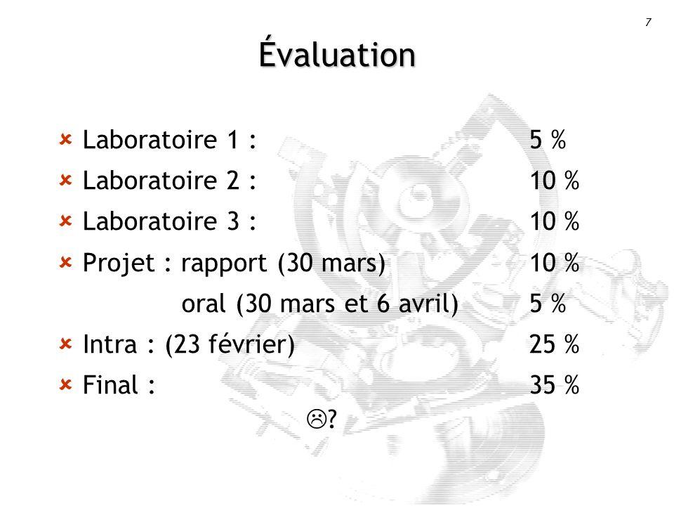 Évaluation Laboratoire 1 : 5 % Laboratoire 2 : 10 %