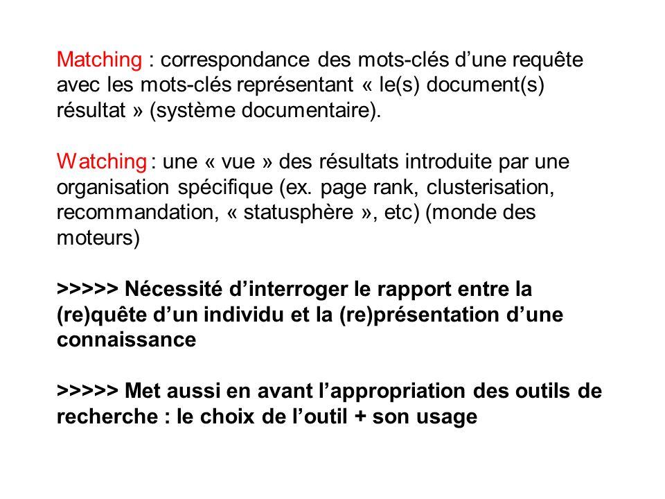 Matching : correspondance des mots-clés d'une requête avec les mots-clés représentant « le(s) document(s) résultat » (système documentaire).