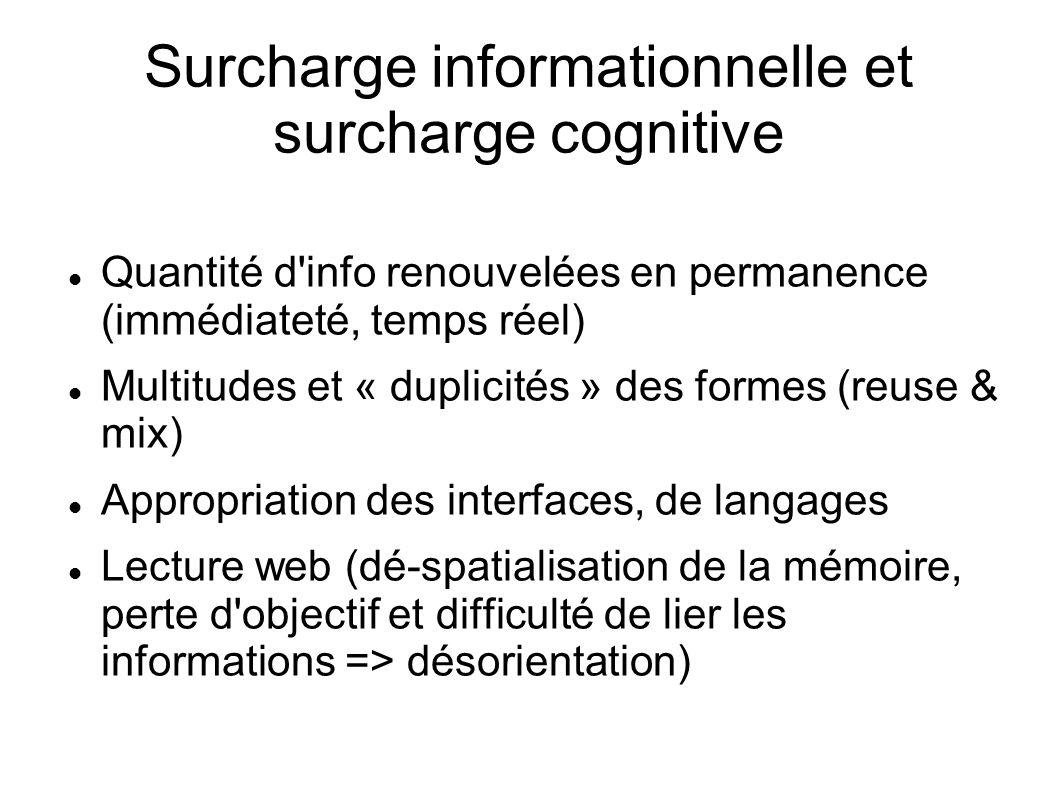 Surcharge informationnelle et surcharge cognitive