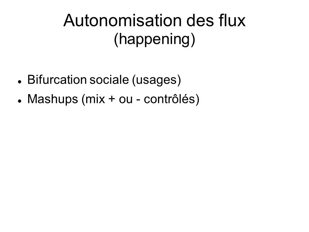 Autonomisation des flux (happening)