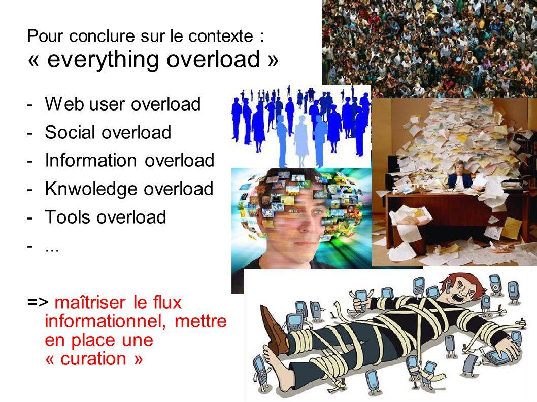 Pour conclure sur le contexte : « everything overload »
