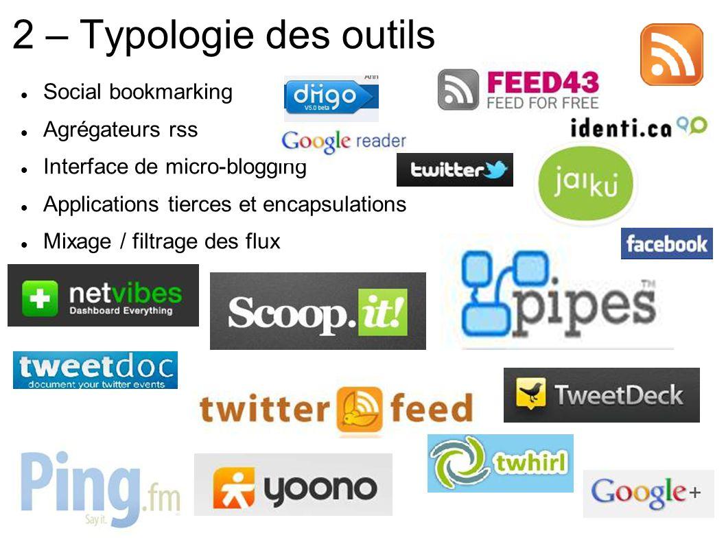 2 – Typologie des outils Social bookmarking Agrégateurs rss