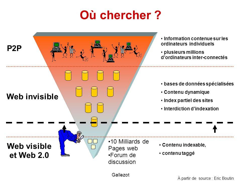 Où chercher P2P Web invisible Web visible et Web 2.0 10 Milliards de