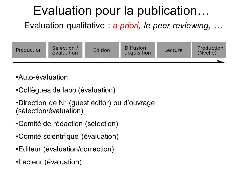 Evaluation pour la publication… Evaluation qualitative : a priori, le peer reviewing, …