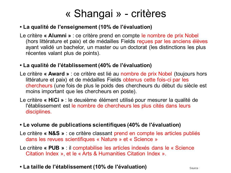 « Shangai » - critères • La qualité de l enseignement (10% de l évaluation)