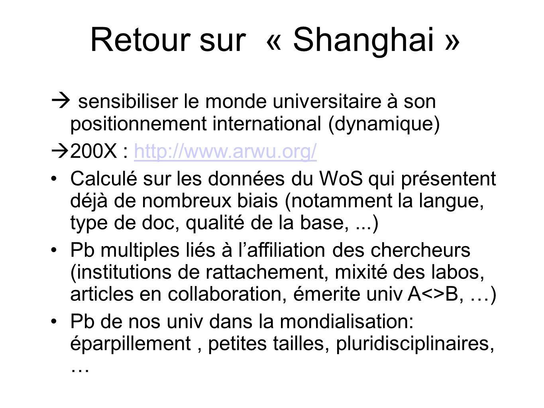 Retour sur « Shanghai »sensibiliser le monde universitaire à son positionnement international (dynamique)