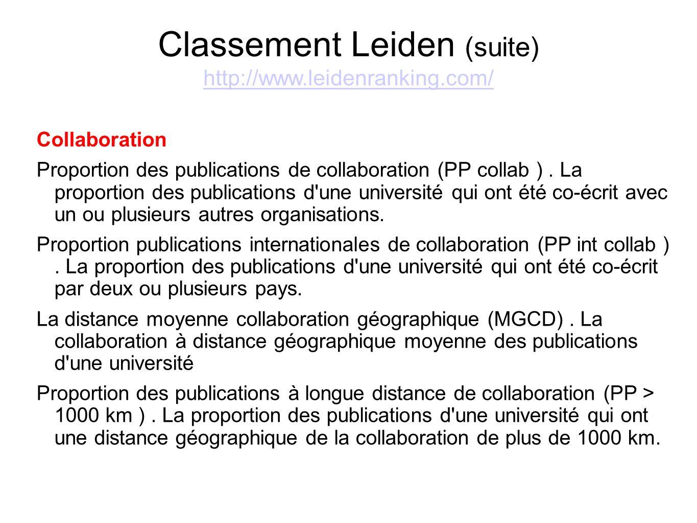 Classement Leiden (suite) http://www.leidenranking.com/