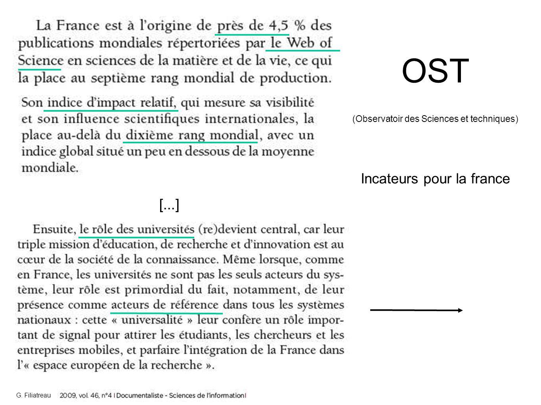 OST (Observatoir des Sciences et techniques) Incateurs pour la france