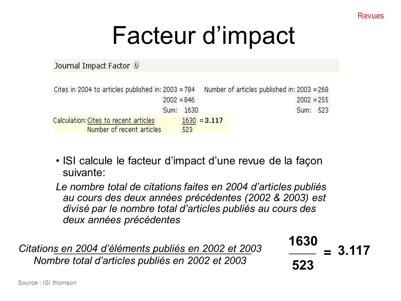 Facteur d'impactRevues.