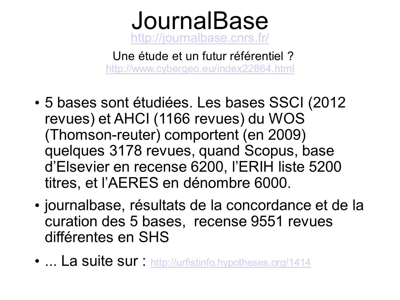 JournalBase http://journalbase.cnrs.fr/ Une étude et un futur référentiel http://www.cybergeo.eu/index22864.html.