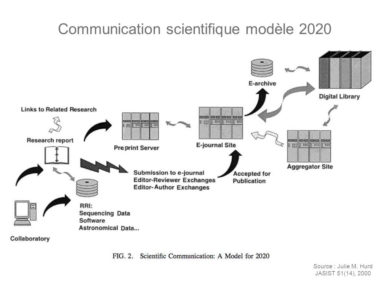 Communication scientifique modèle 2020