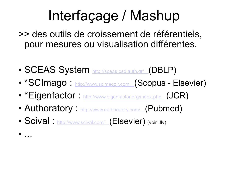Interfaçage / Mashup>> des outils de croissement de référentiels, pour mesures ou visualisation différentes.