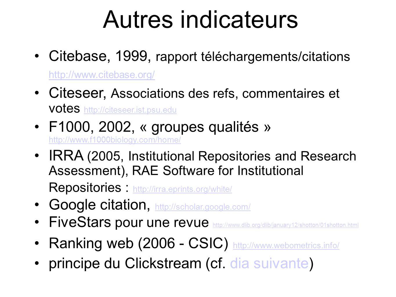 Autres indicateurs Citebase, 1999, rapport téléchargements/citations http://www.citebase.org/