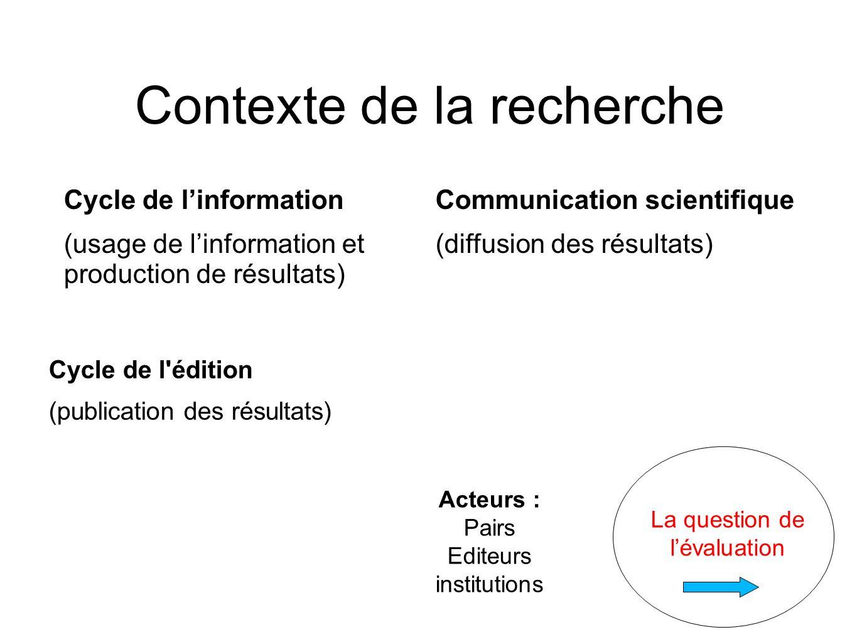 Contexte de la recherche