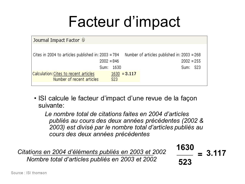 Facteur d'impact En cliquant sur la valeur vous accéderez a l'explication exacte du calcul de ce facteur.