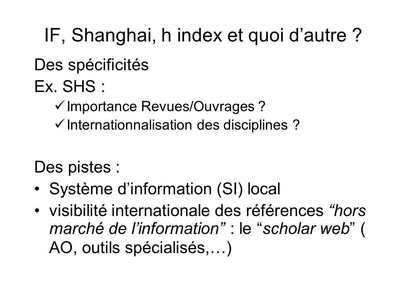 IF, Shanghai, h index et quoi d'autre