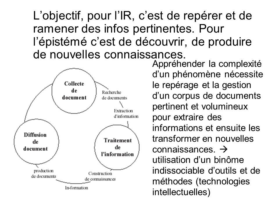 L'objectif, pour l'IR, c'est de repérer et de ramener des infos pertinentes. Pour l'épistémé c'est de découvrir, de produire de nouvelles connaissances.