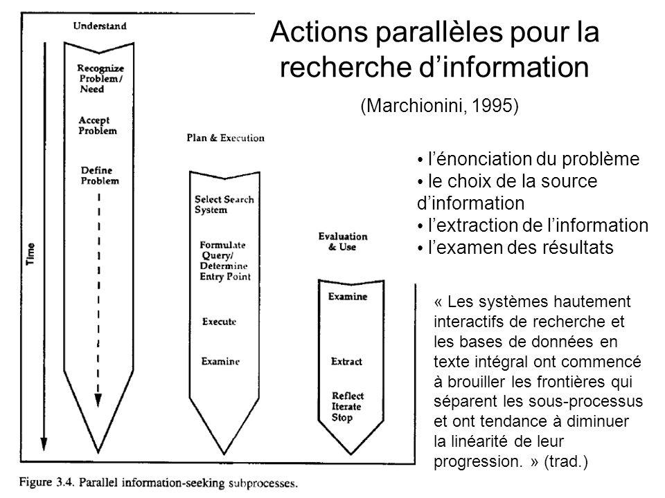 Actions parallèles pour la recherche d'information (Marchionini, 1995)