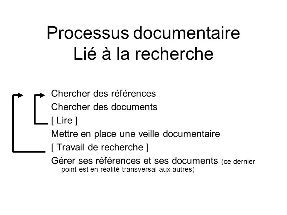 Processus documentaire Lié à la recherche