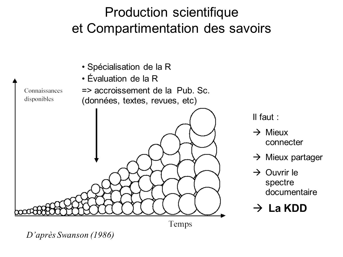 Production scientifique et Compartimentation des savoirs