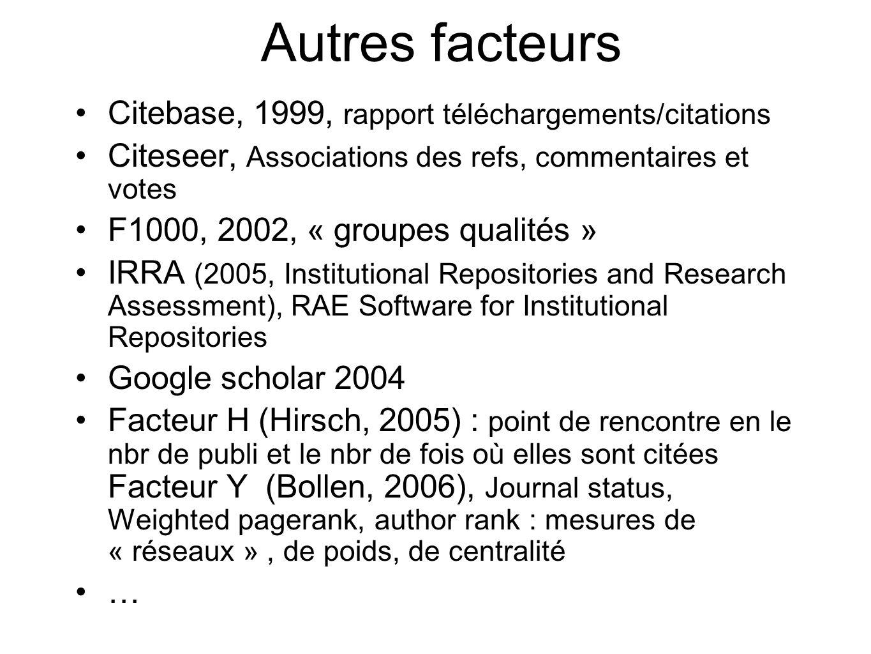 Autres facteurs Citebase, 1999, rapport téléchargements/citations