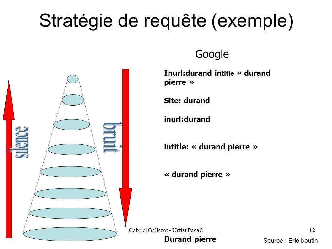 Stratégie de requête (exemple)