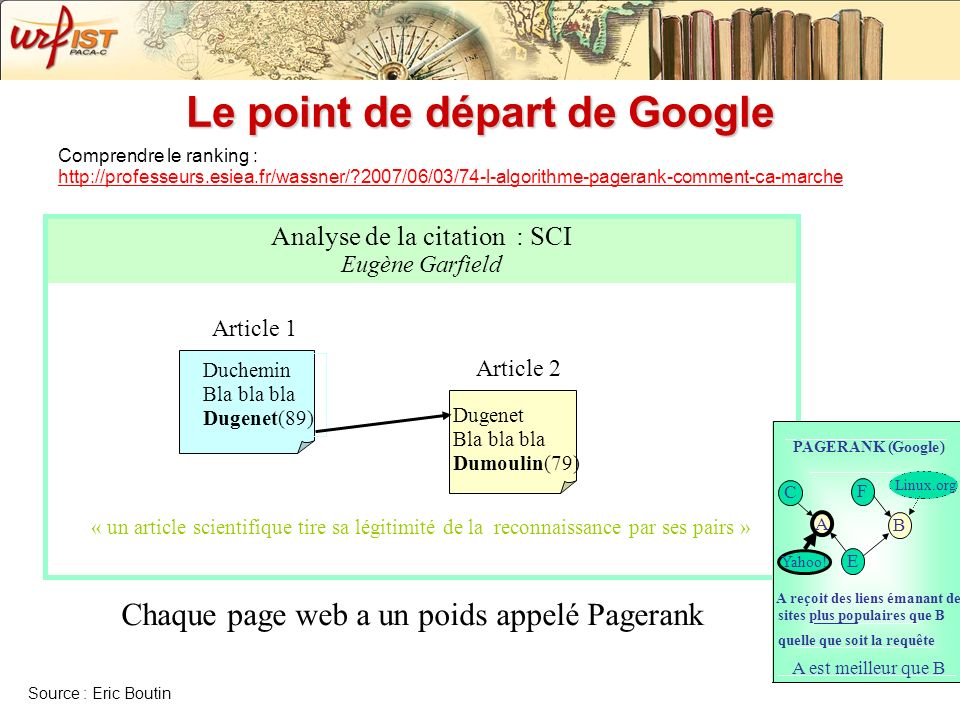 Le point de départ de Google