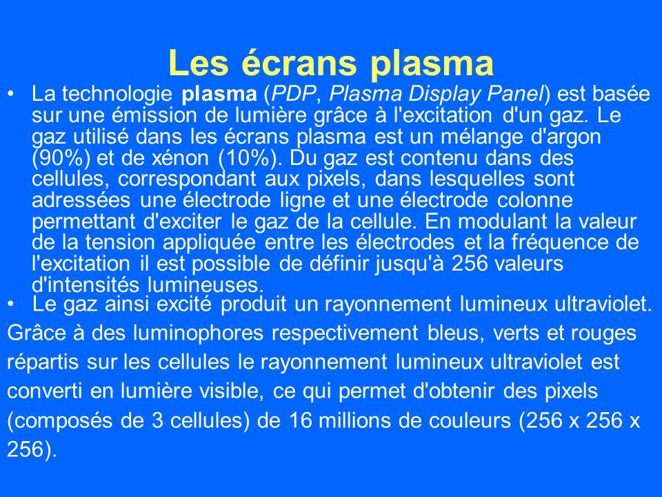 Les écrans plasma