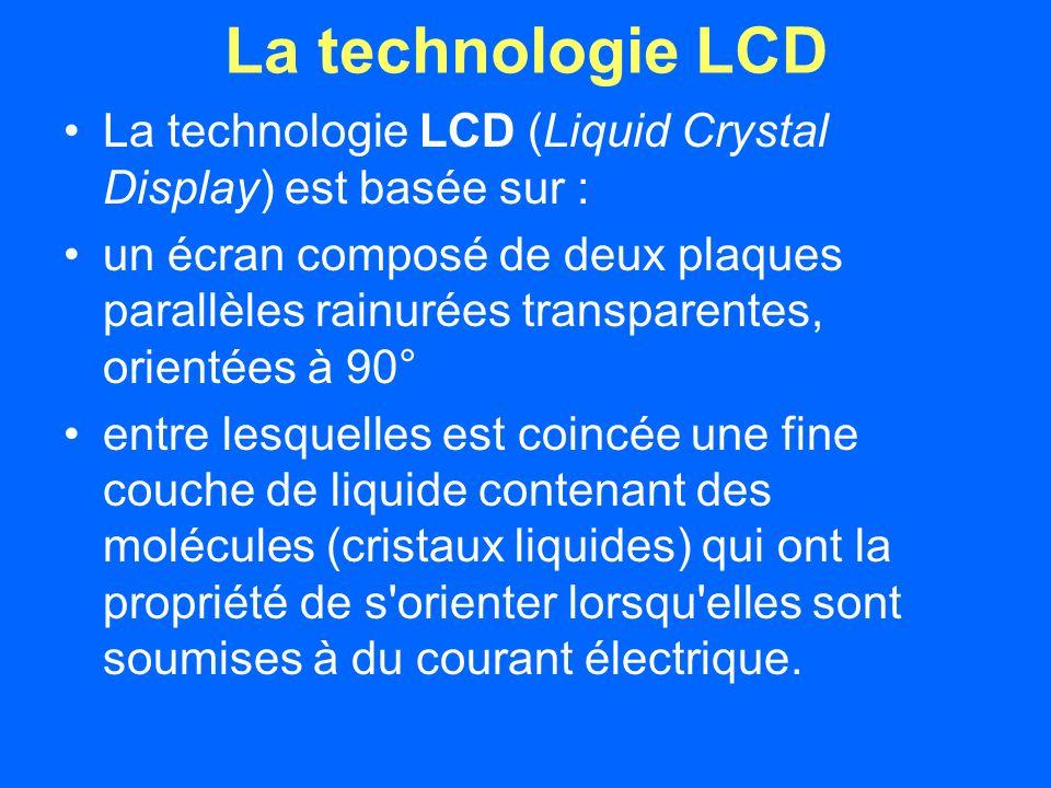 La technologie LCD La technologie LCD (Liquid Crystal Display) est basée sur :