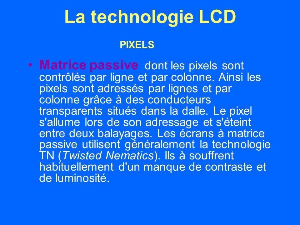 La technologie LCD PIXELS.