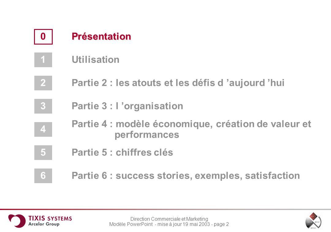 Présentation 1. Utilisation. 2. Partie 2 : les atouts et les défis d 'aujourd 'hui. 3. Partie 3 : l 'organisation.