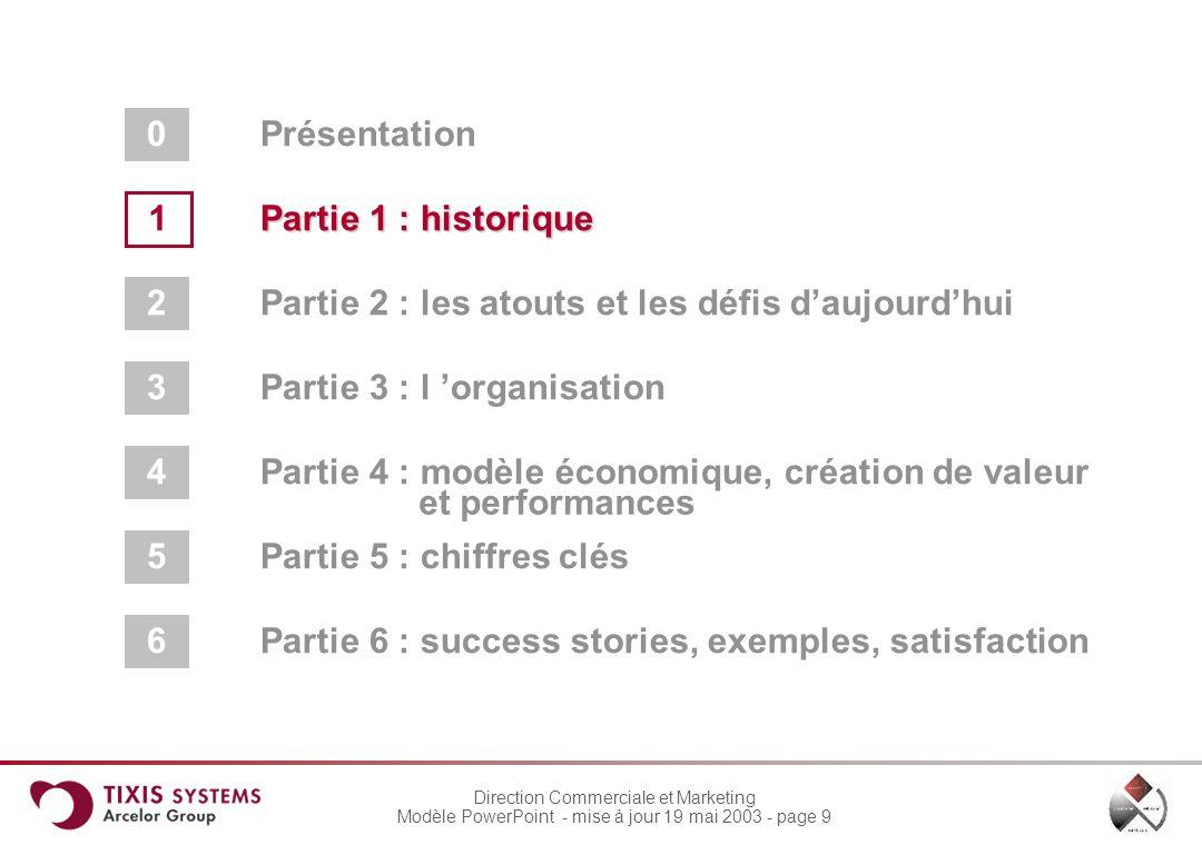 Présentation 1. Partie 1 : historique. 2. Partie 2 : les atouts et les défis d'aujourd'hui. 3. Partie 3 : l 'organisation.