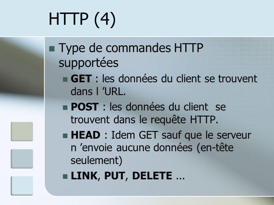 HTTP (4) Type de commandes HTTP supportées