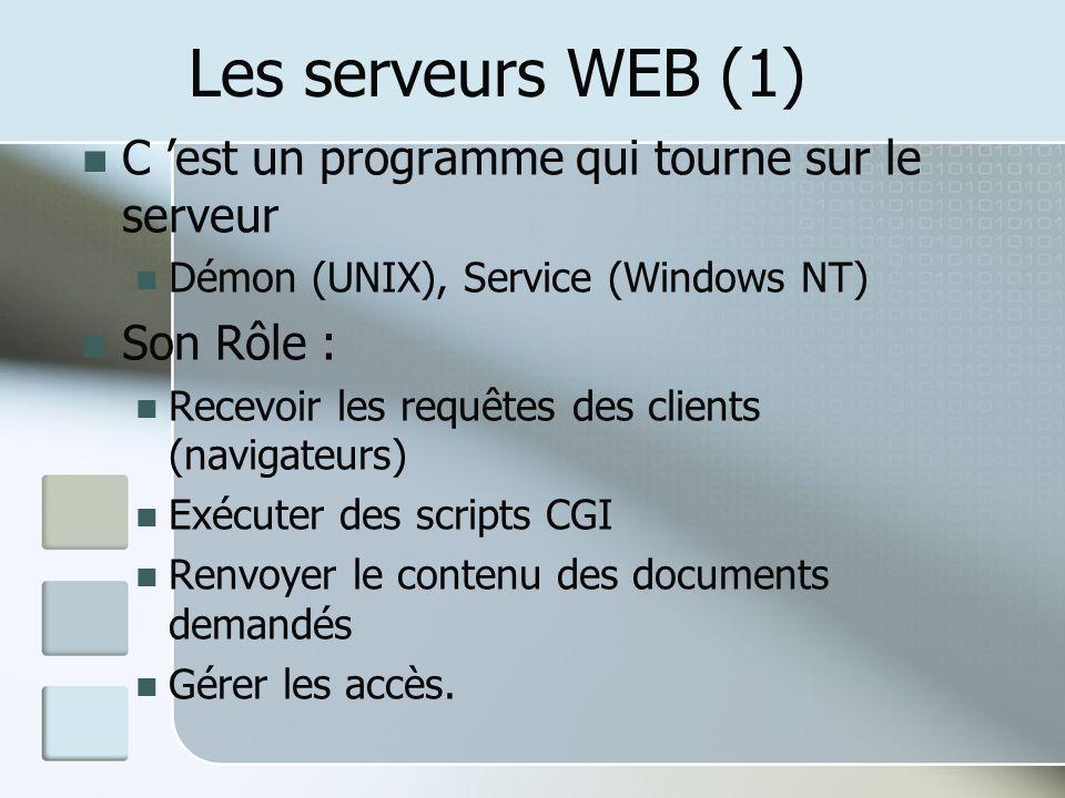 Les serveurs WEB (1) C 'est un programme qui tourne sur le serveur