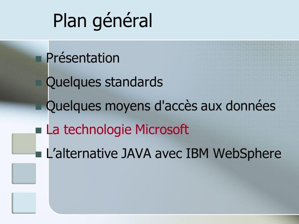 Plan général Présentation Quelques standards