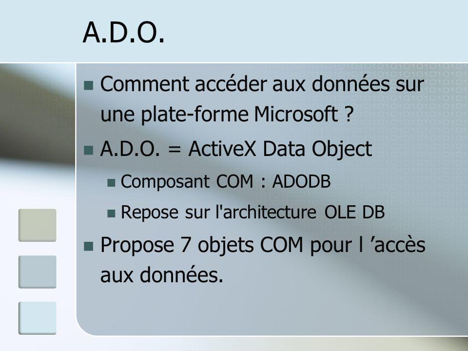 A.D.O. Comment accéder aux données sur une plate-forme Microsoft