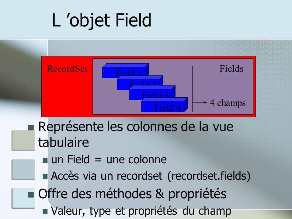 L 'objet Field Représente les colonnes de la vue tabulaire