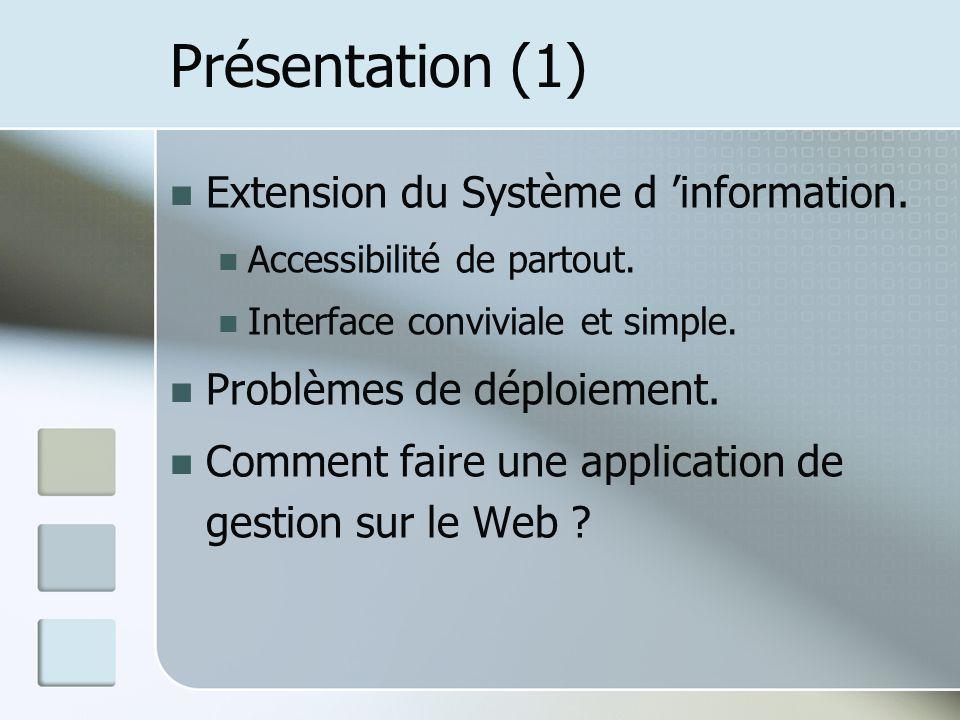 Présentation (1) Extension du Système d 'information.