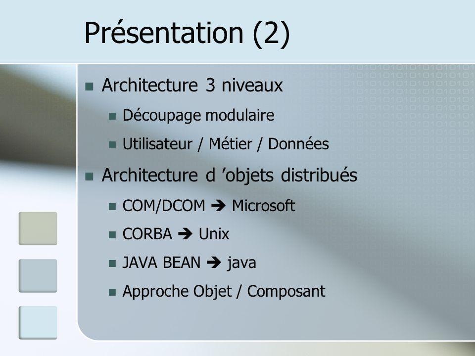 Présentation (2) Architecture 3 niveaux