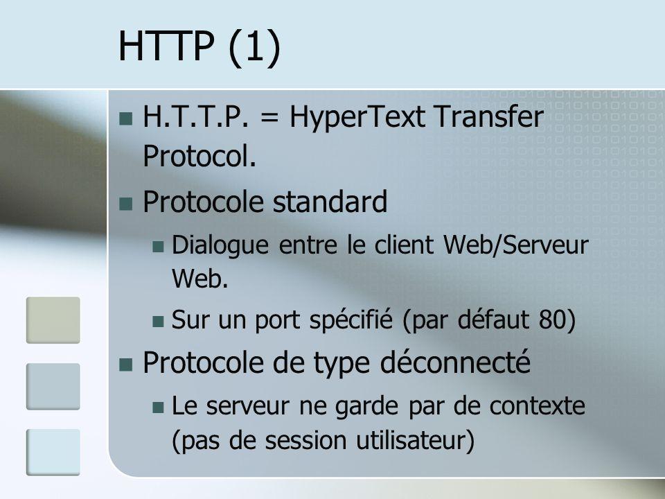 HTTP (1) H.T.T.P. = HyperText Transfer Protocol. Protocole standard